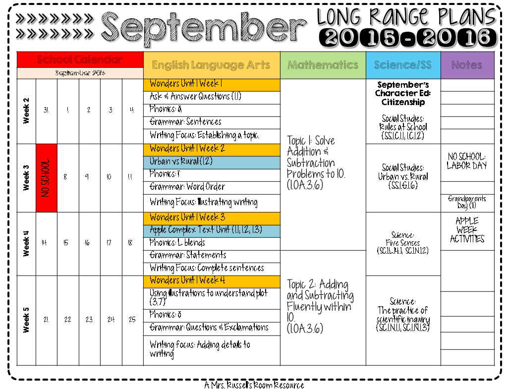 long range lesson plan template