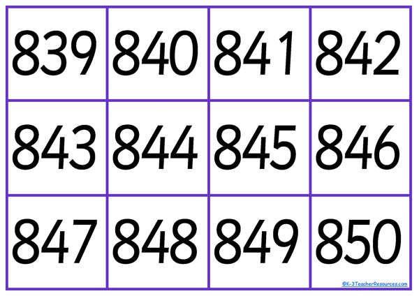 Printable Number Cards 0 1000 Printable Numbers Number Cards