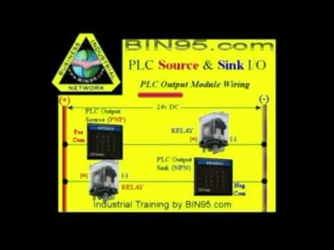 PLC Input Output - current Sink and Source PLC training course - YouTube