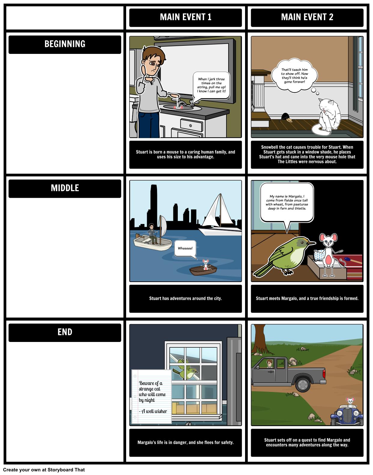 summary layouts
