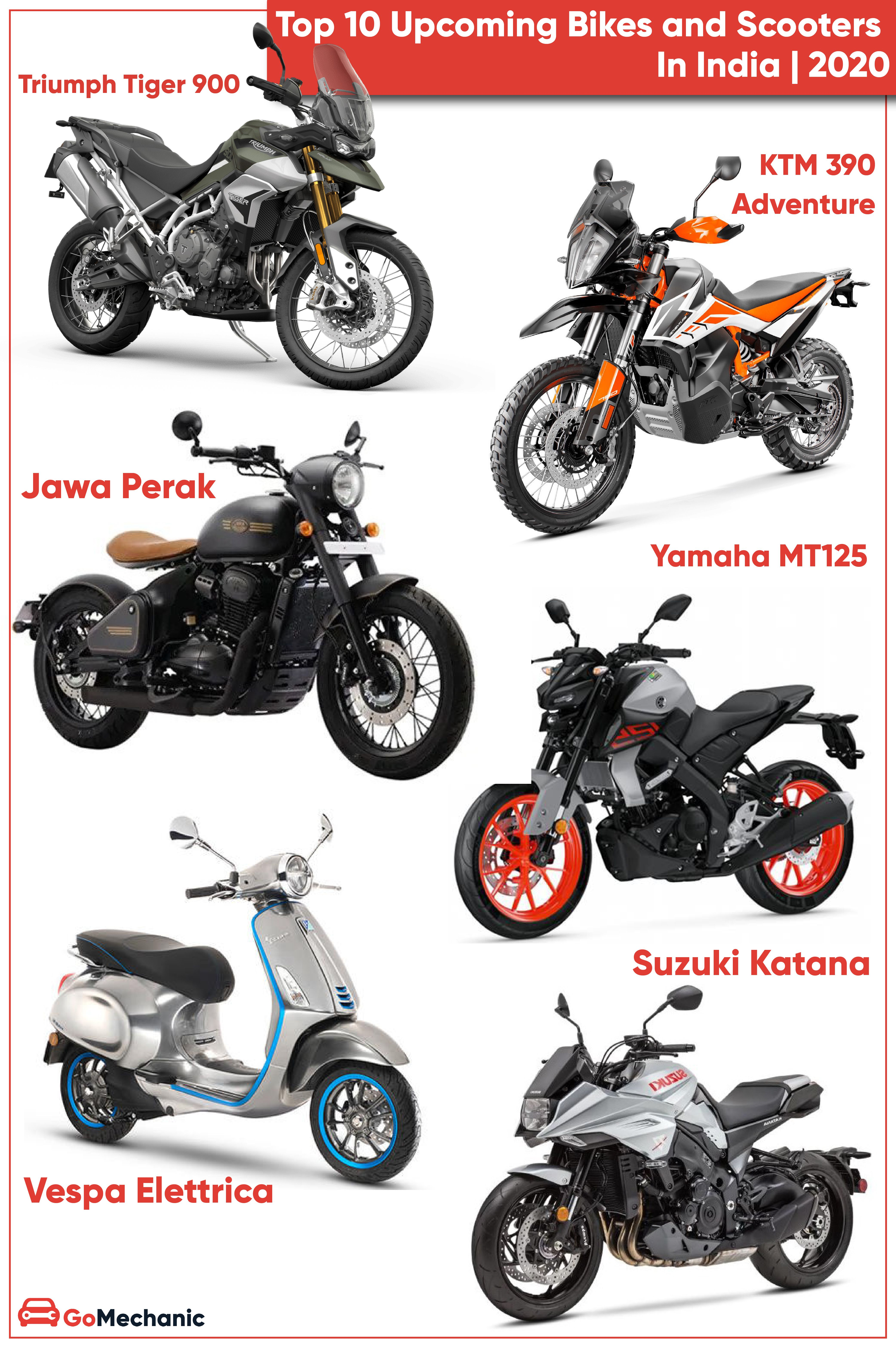 10 Upcoming Bikes And Scooters In India In The 2020 In 2020 Bike