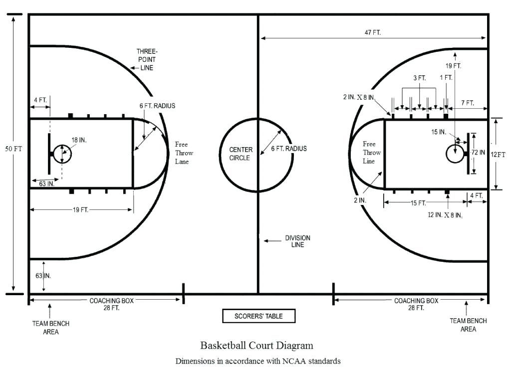 Luxury Half Basketball Court Dimensions Images In 2020 Basketball Court Size Basketball Court Backyard Basketball Floor