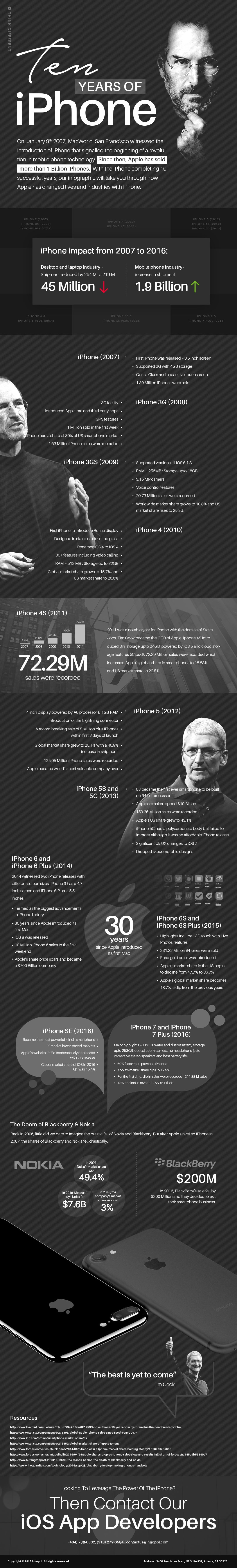 Ten Years Of iPhone Infographic Infographic, Iphones