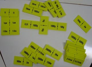 Laboratorio De Ensino Famat Ufu Domino Das Unidades De Medidas De Comprimento C Unidades De Medida Medida De Comprimento Jogos Matematicos Ensino Fundamental