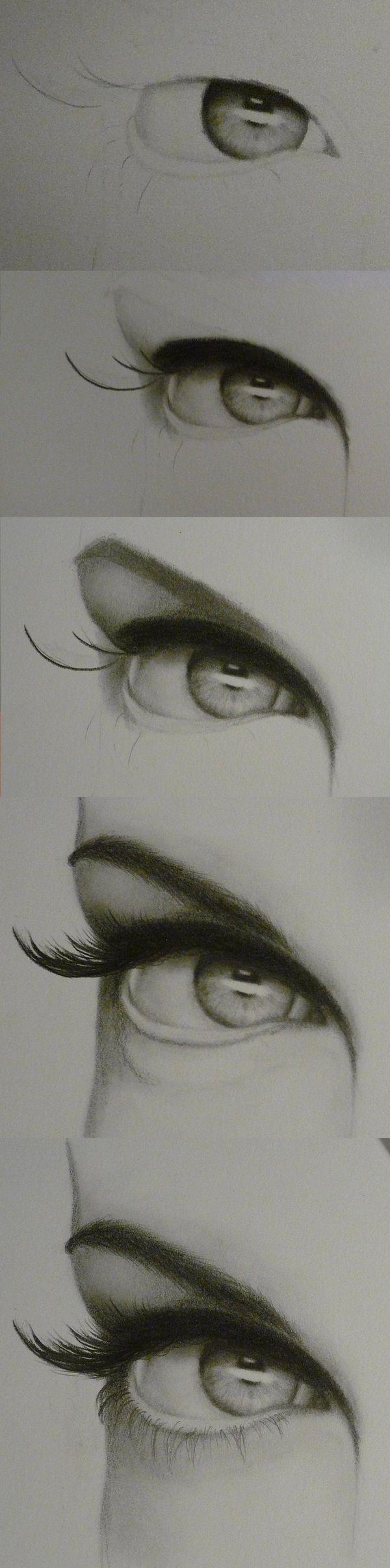 to Draw Eye Portrait Step By Step