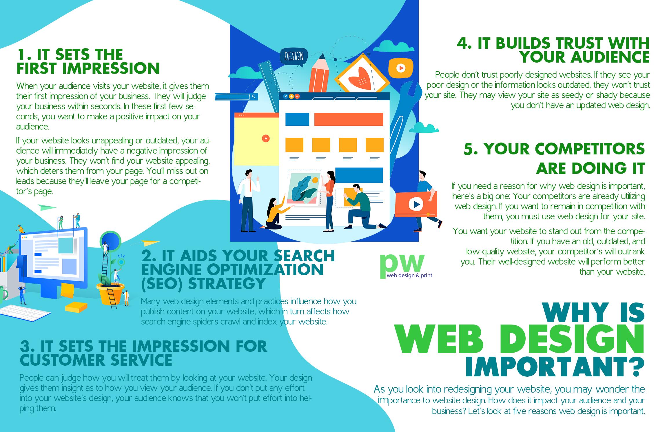 Why Is Web Design Important In 2020 Web Design Responsive Website Design Professional Web Design