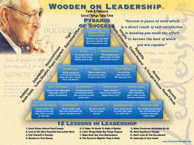 John Wooden Is My Idol The Pyramid Of Success Is A Must Learn For