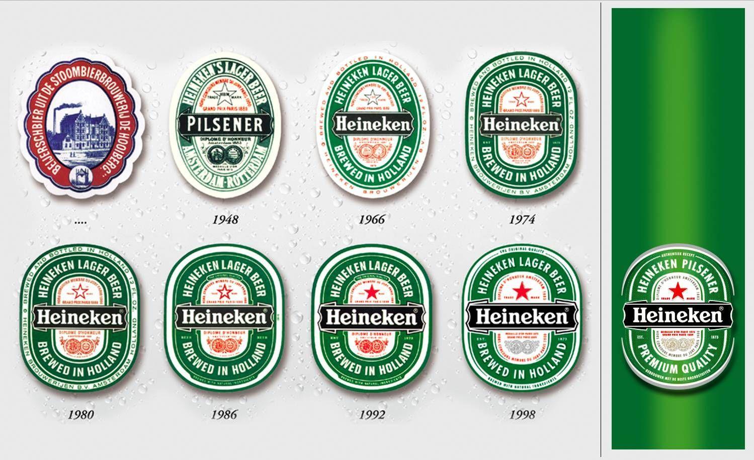 Logo Evolution Heineken 9 Heineken In 2019 Heineken