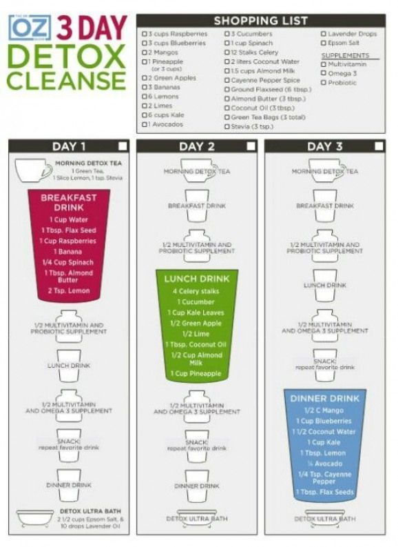 Dr. Oz's 3 day detox grocery list of what to buy a ,  #Buy #Day #Detox #grocery #List #Ozs