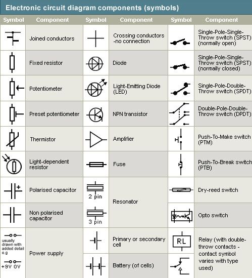 Different Types Of Electronic Circuit With Symbols Electronics Circuit Electrical Circuit Diagram Electrical Symbols