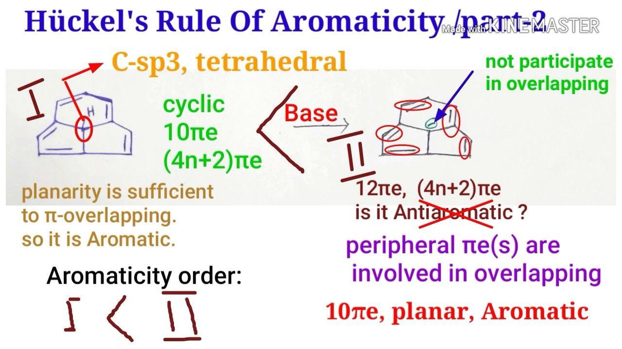 Animation Aromaticity Part 2 Iit Jee Ug Neet Jam Tifr Drdo Csir Net Gate Ap Chemistry Chemistry Organic Chemistry