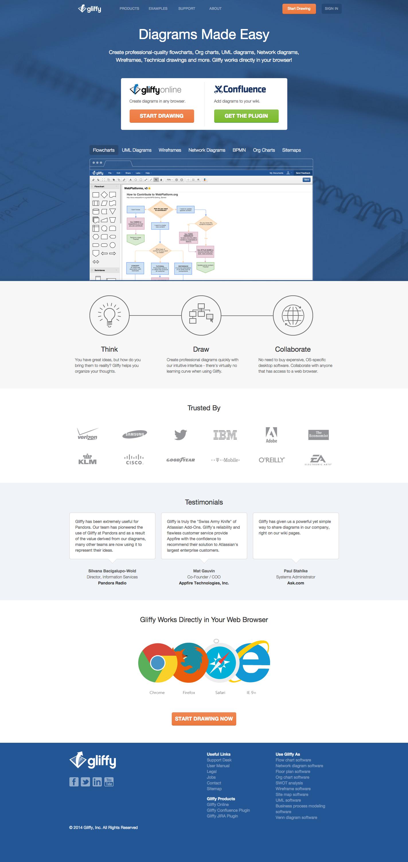Online diagram software and flowchart software gliffy product online diagram software and flowchart software gliffy pooptronica