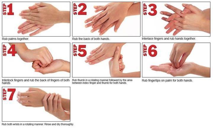 7 steps of handwashing health wellness hand hygiene hand