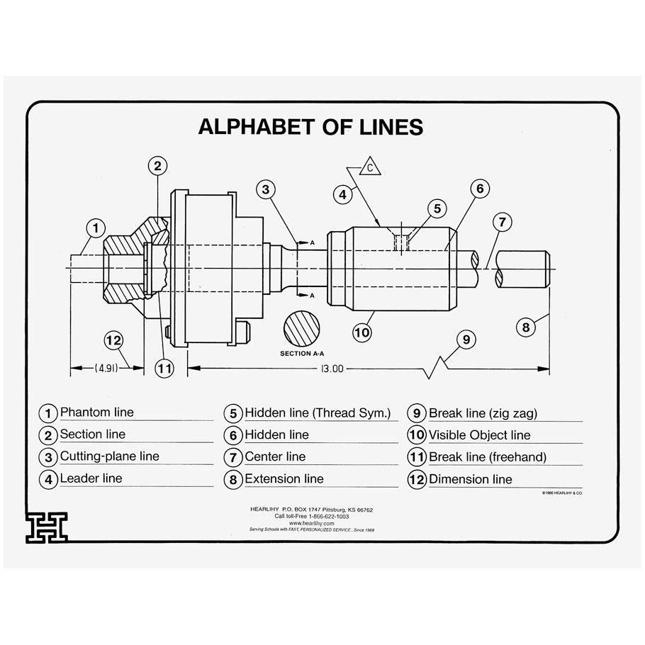 10 Alphabet Handout Letter Worksheets Alphabet Handouts