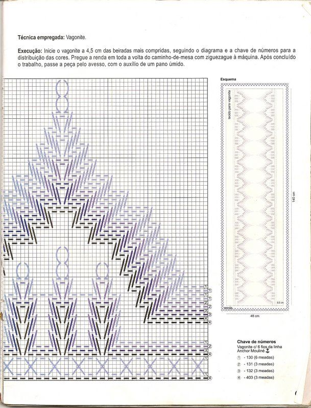 Vagonite - Rosilda Maria - Álbumes web de Picasa | Swedish weave ...