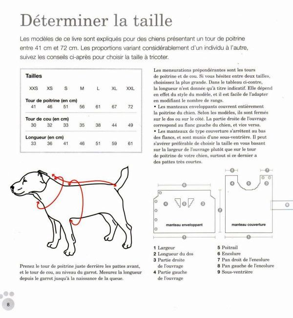 tricoter pull chien