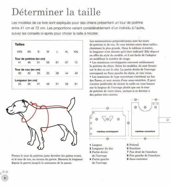 patron crochet manteau pour chien | UN MODELE DE TRICOT POUR NOS ...