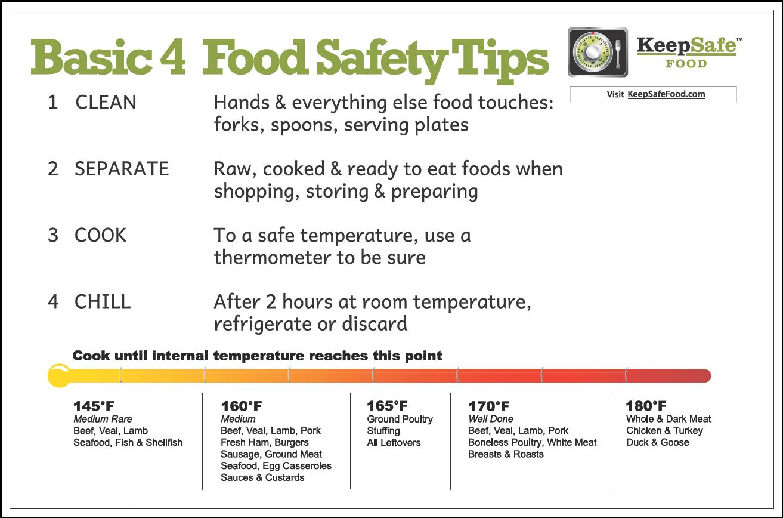basic food safety Food safety and sanitation training should start with the basics.