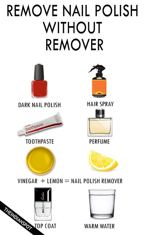 Run Out of Nail Polish Remover? Make Your Own With These 2 Staples ...