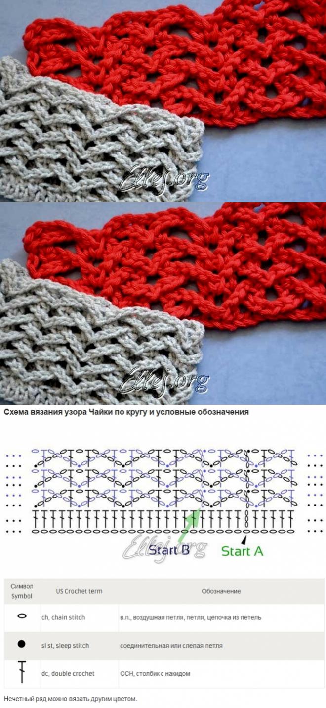 ВЯЗАНИЕ КРЮЧКОМ | Crochet, Crochet stitches and Knit crochet