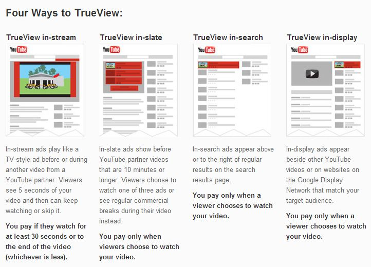 Use Youtube Video Ads Youtube Trueview Ads This Is Like Adwords But For Video You Can Target By Interest And Keyword Tool Youtube Video Ads Keyword Planner