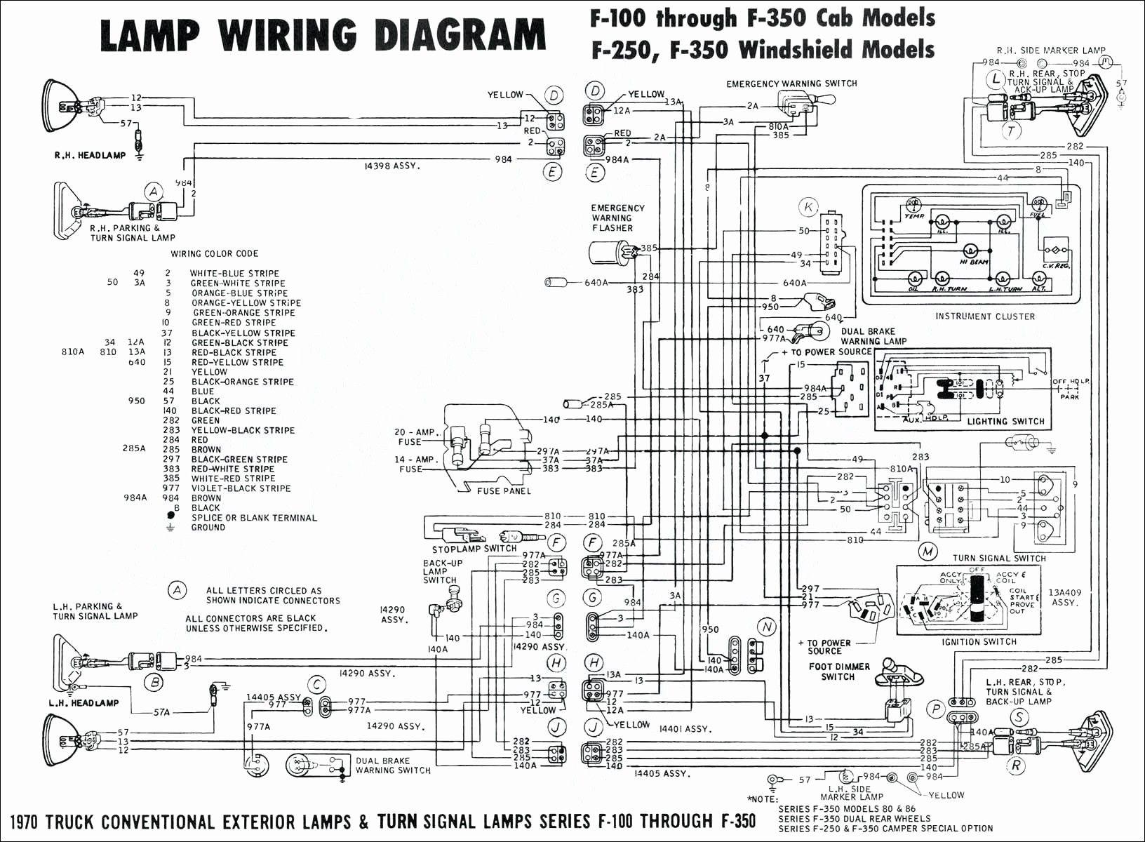 Kib Monitor Panel Diaghram Trailer Wiring Diagram Electrical Wiring Diagram Circuit Diagram