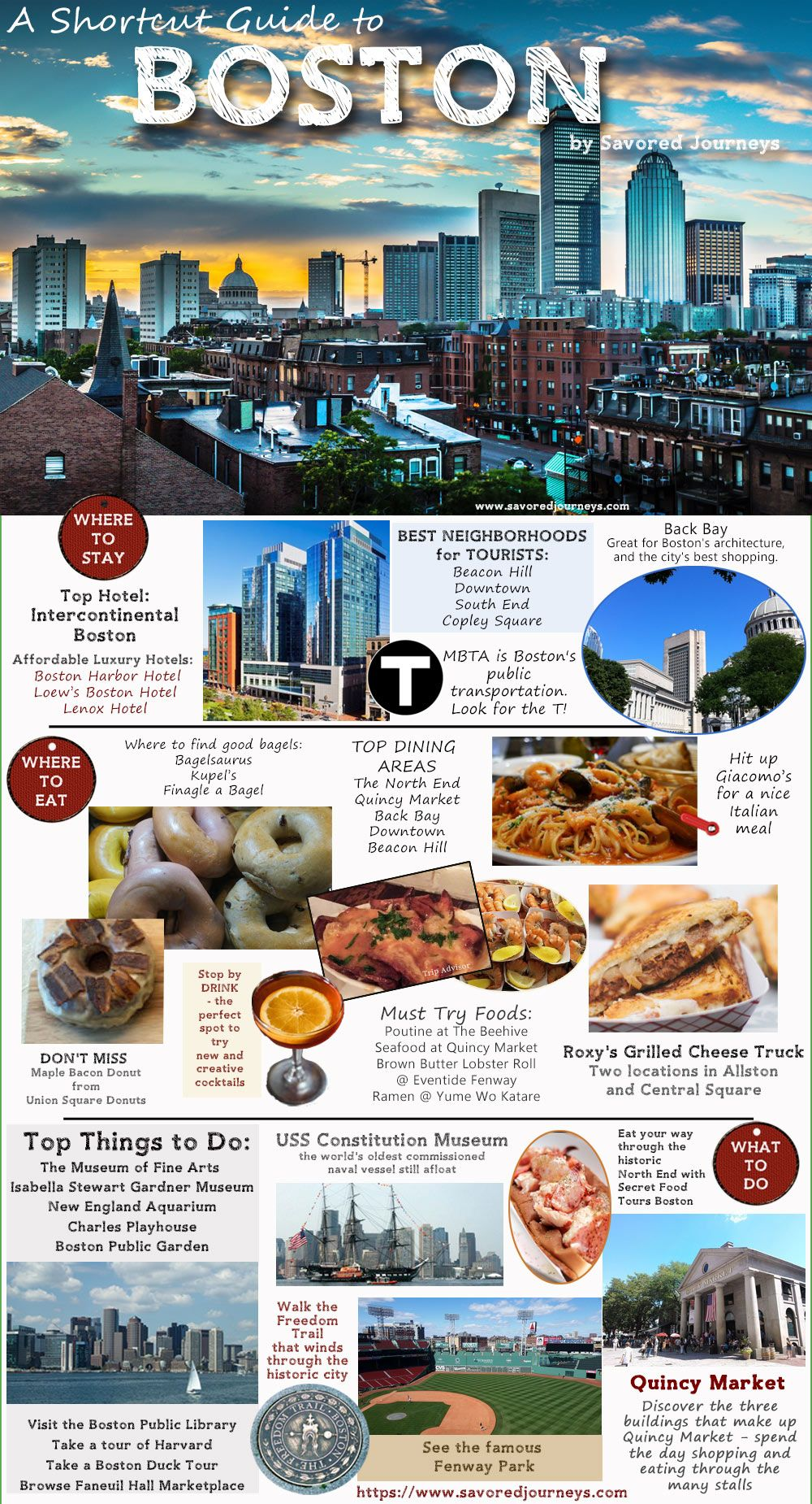Shortcut Travel Guide To Boston Massachusetts Infographic With