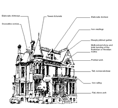 Elements Of A Gothic Revival House