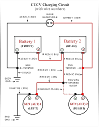 [DIAGRAM_3US]  Image result for m1009 glow plug relay | Plugs, Relay, Image | Cucv Starter Relay Wiring Diagram |  | Pinterest