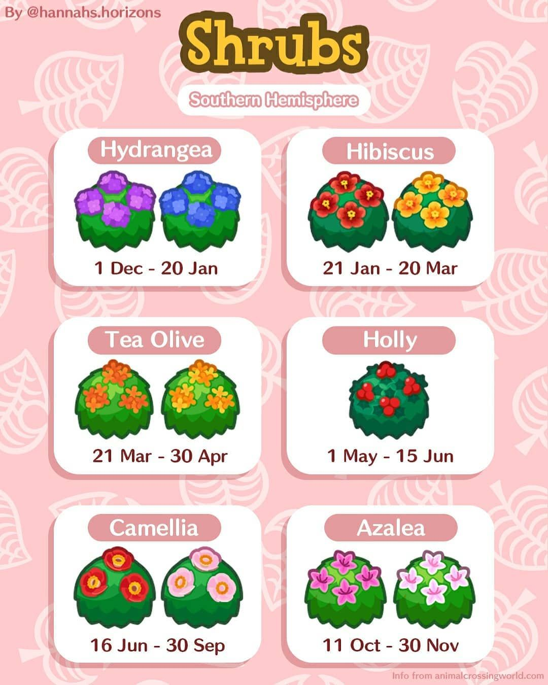7 058 Likes 56 Comments Hana Hannahs Horizons On Instagram Shrubs Blooming Guide Sout New Animal Crossing Animal Crossing Game Animal Crossing Qr
