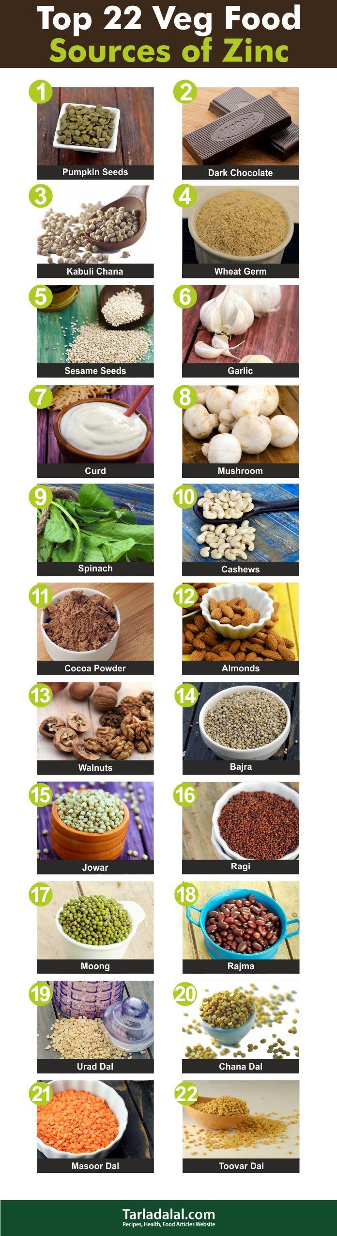 High Zinc Veg Food Sources Zinc rich foods, Zinc foods