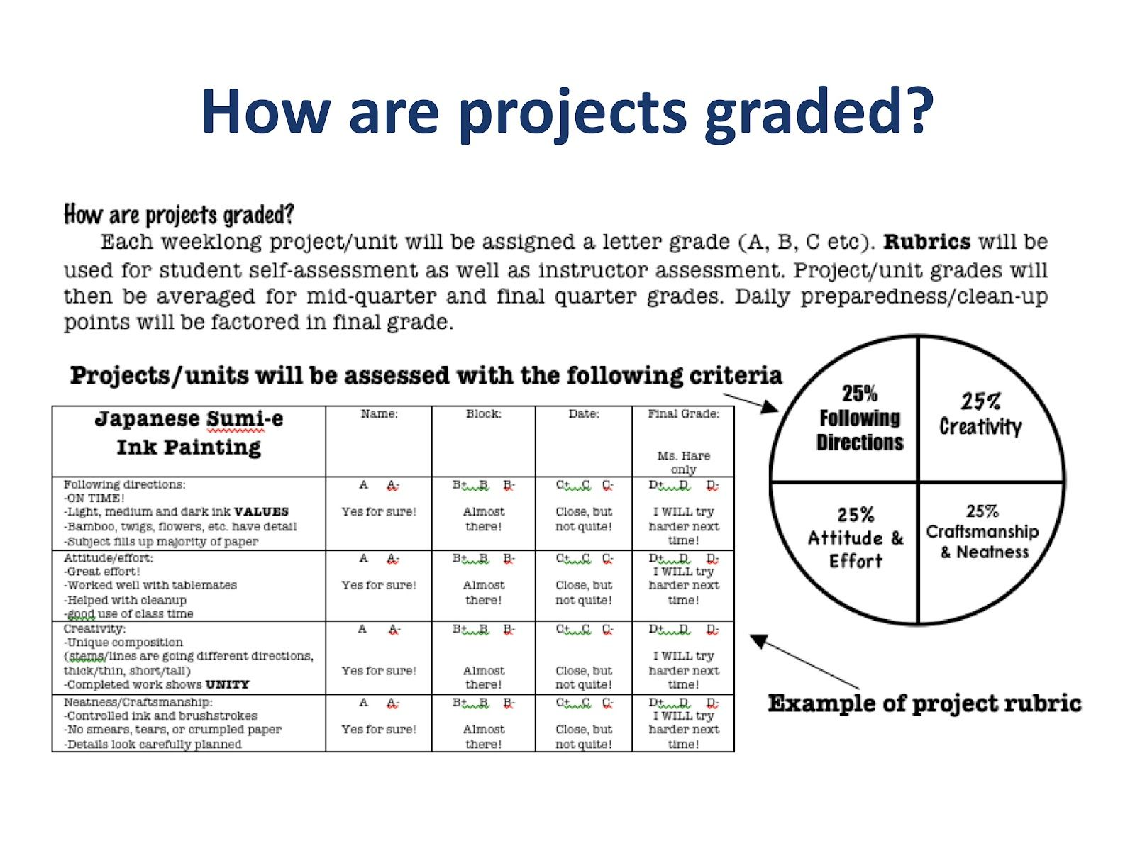 Grades Good Format For Syllabus But Get Rid Of Behavior