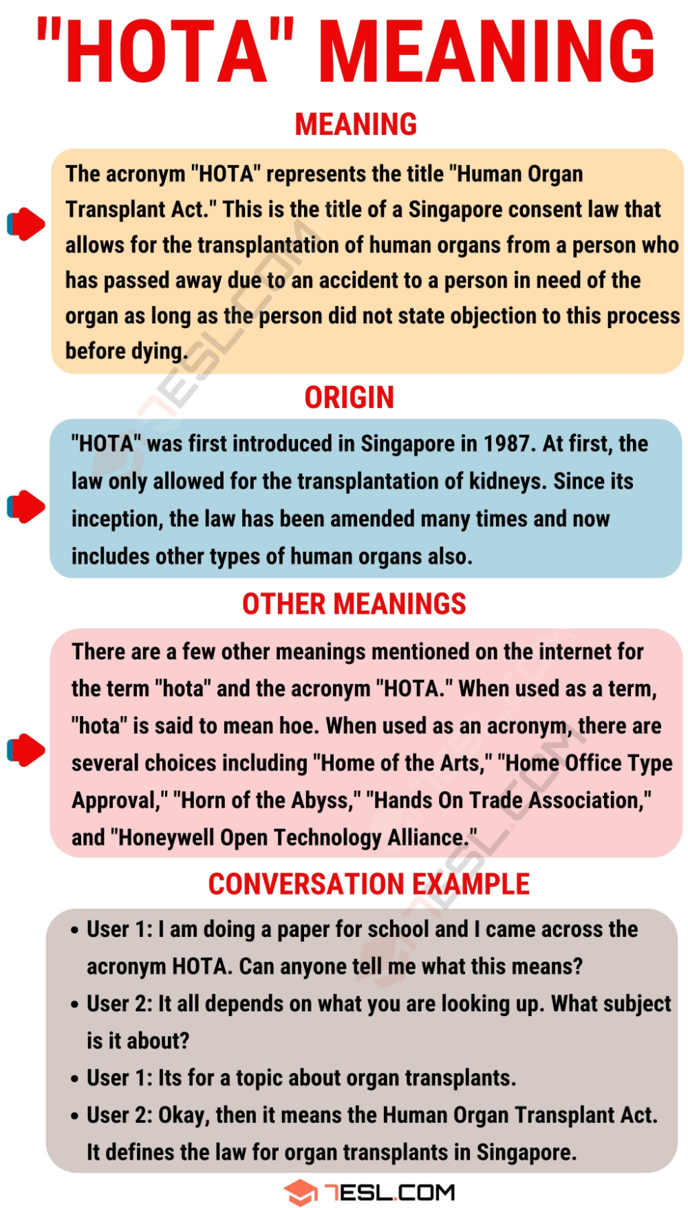 HOTA Meaning What Does HOTA Stand For? Useful