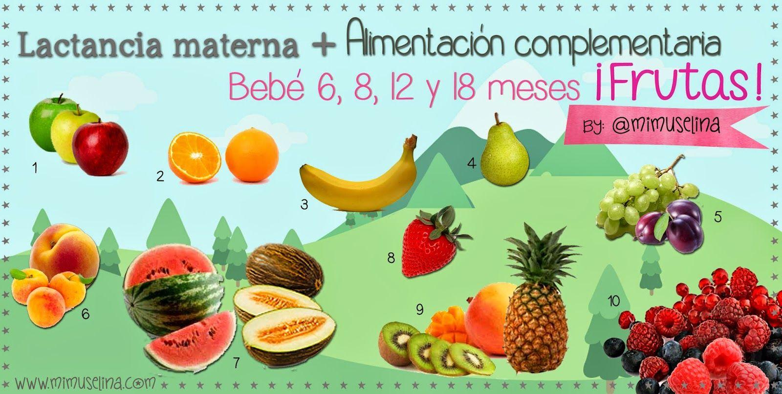 Frutas Alimentacion Complementaria Del Bebe Alimentacion