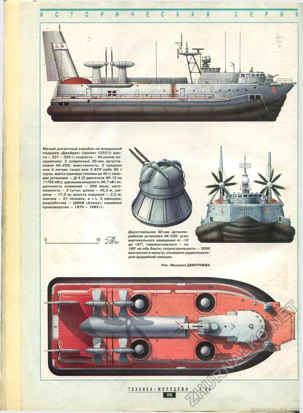 Tehnika Molodyozhi 1998 02 Stranica 30 Voenno Morskoj Flot Lodka Korabl
