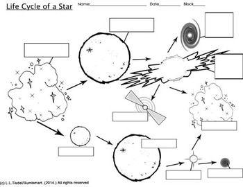 Guide/Worksheet: Life Cycle of a Star- Includes 9 pc