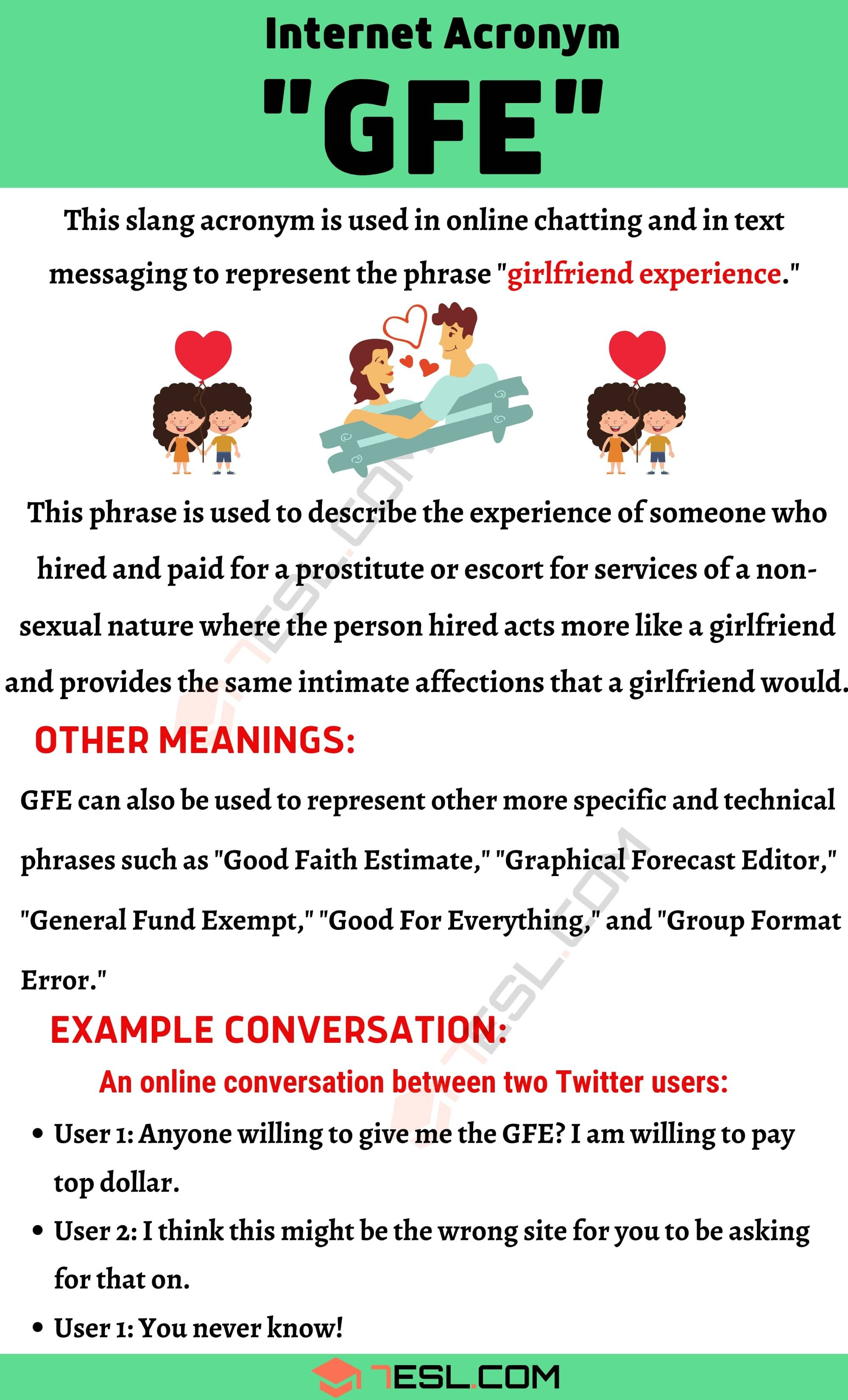 "GFE Meaning Examples And Definition Of The Acronym ""GFE"