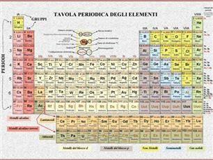 Tavola periodica degli elementi da banco formato aperto 42x30 chiuso 21x30 plastificazione f - Tavola periodica configurazione elettronica ...