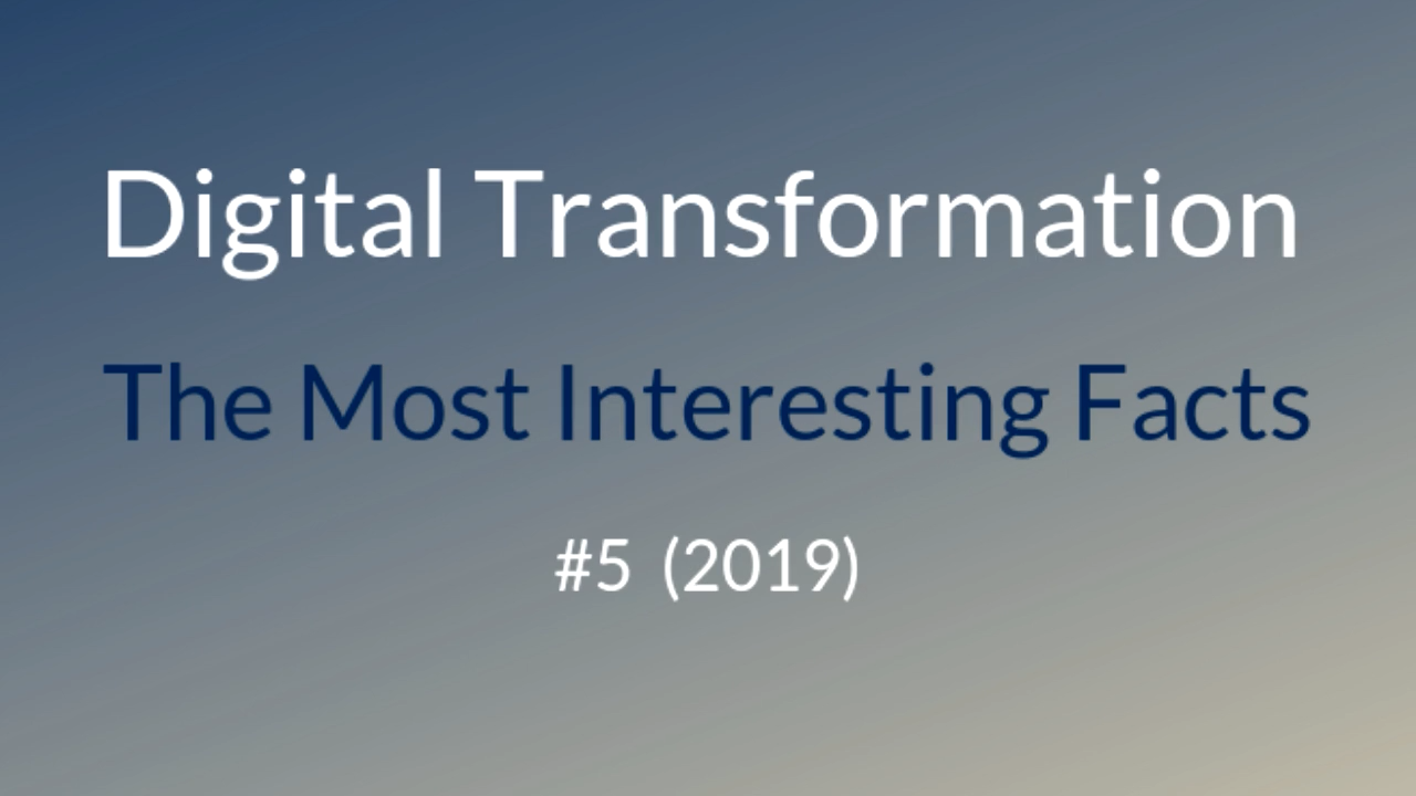 #digitaltransformation #electriccars #DXmarketforecast  #businessstrategy #2019plans #spendingforecast #2020plans