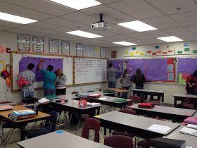 Señora Baxter's Spanish Class: Wall Station Writing
