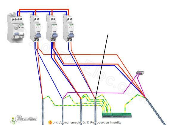 Tableau electrique circuit salle de bain, électricité salle d eau - Plan Electrique Salle De Bain