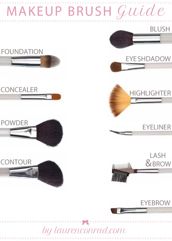 types of makeup brushes and their uses with pictures
