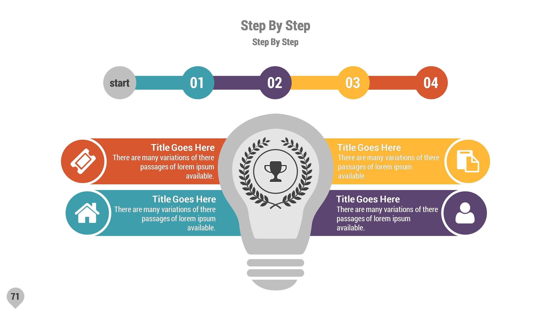 Creative Powerpoint Presentation Template  Better Slides Bullet