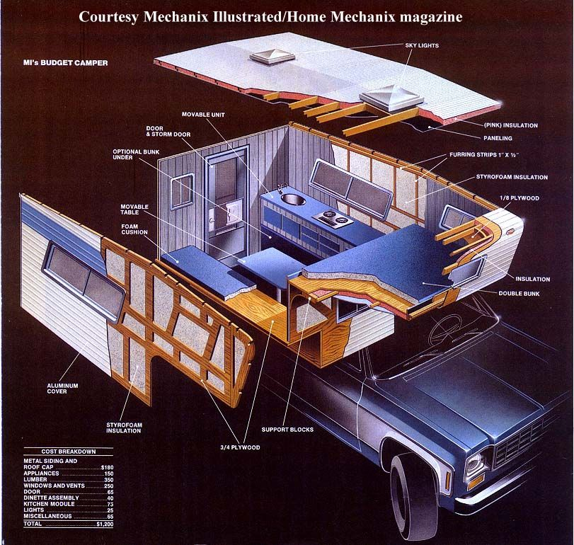 A super strong camper that you build from plans  Budget Camper was featured  on the cover of Mechanix Illustrated magazine  Homemade Truck camper. Vintage Truck Camper Shell And other old magazines    Pickup Truck