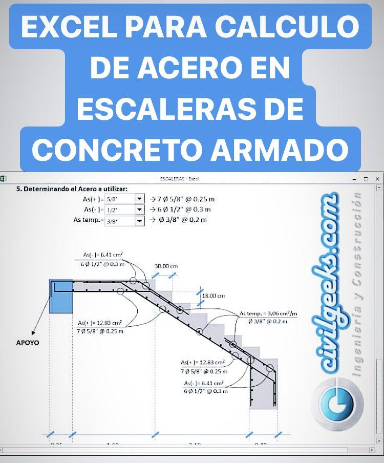 Esta Hoja De Calculo Te Permite Determinar El Diagrama De Interaccion Para El Diseno De Columnas Rect Hojas De Calculo Hoja De Calculo Excel Diseno De Columnas