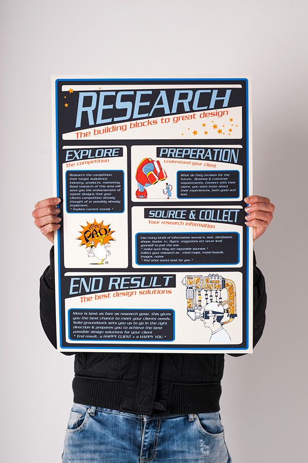 Photo of Research Poster