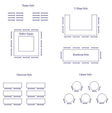 conf-room-layoutjpg (450×453) Event \ Venue Pinterest Event - fresh blueprint events pictures