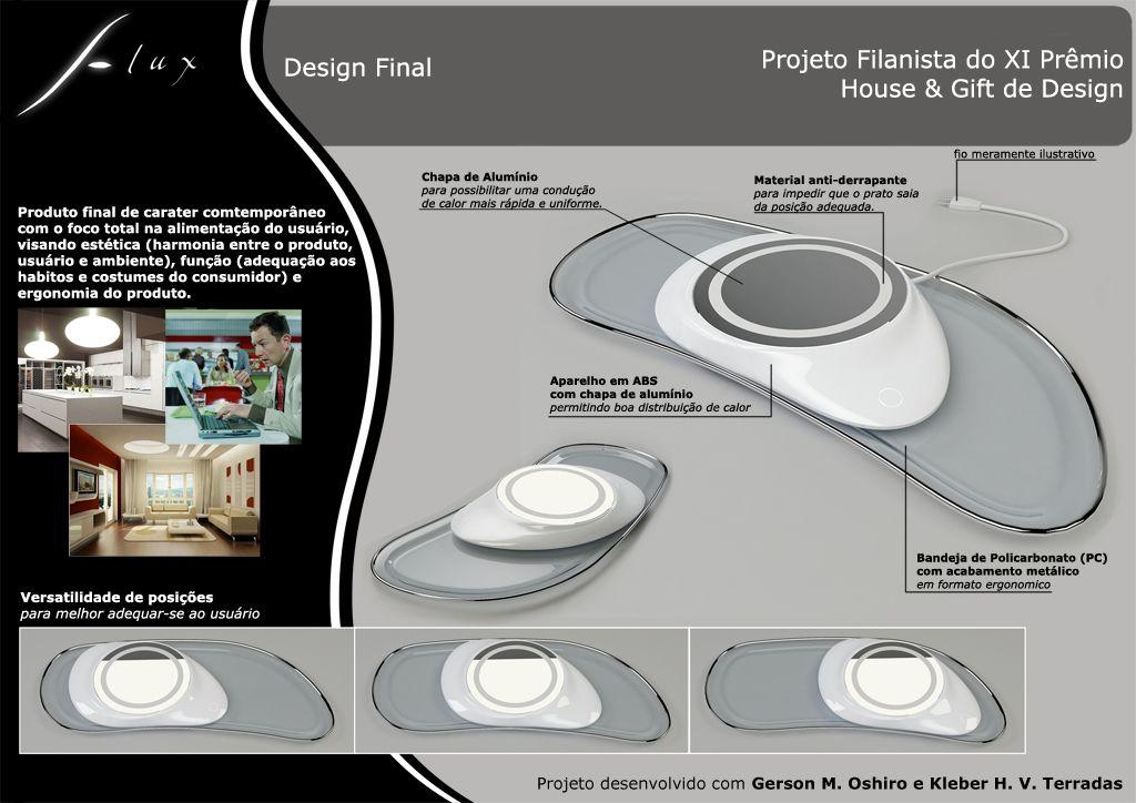 Extrêmement product design portfolio - Google zoeken | Portfolio Layout  KQ52