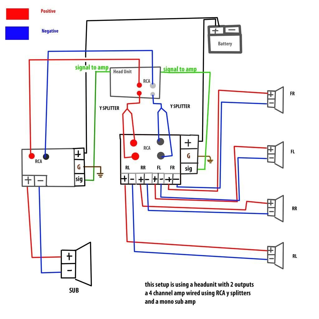 12 simple car amplifier wiring diagram installation - bacamajalah in 2020 |  subwoofer wiring, car amplifier, car audio installation  pinterest