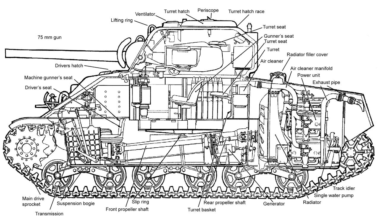 army tank engine diagram
